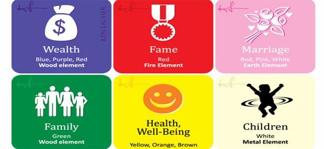 Feng-shui και χρώματα #1