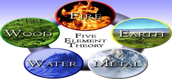 Θεωρία των πέντε στοιχείων